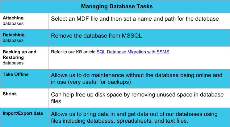 manage database tasks