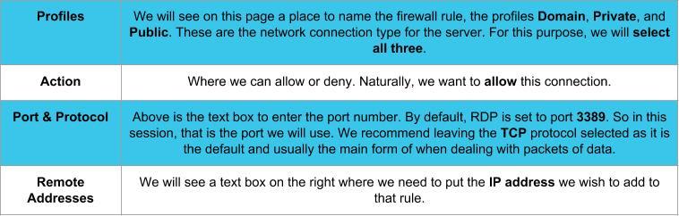 firewall profiles