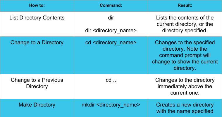 nodejs_commands