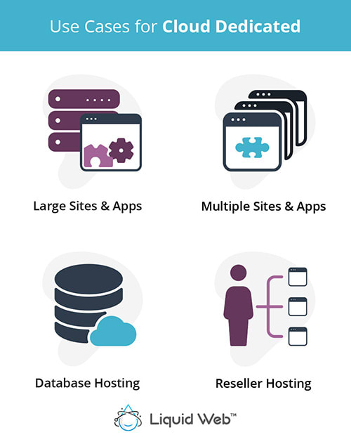 cloud-dedicated-use-cases