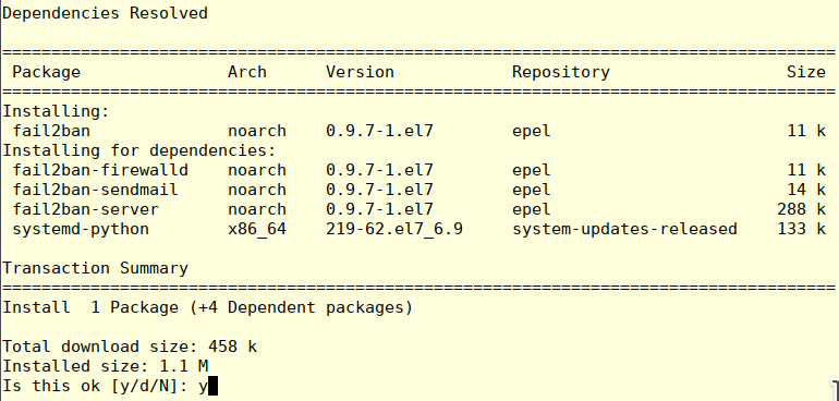 command line interface 11