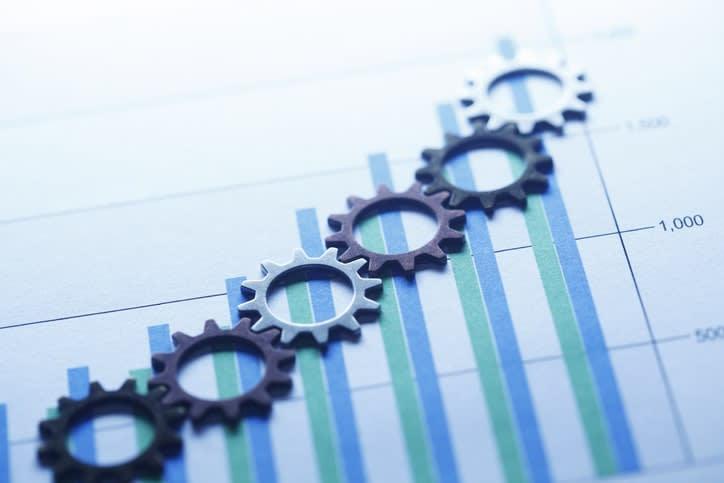 self sustaining business metrics to follow
