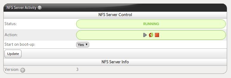 NFS server activity