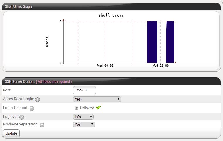 SSH.options.graph