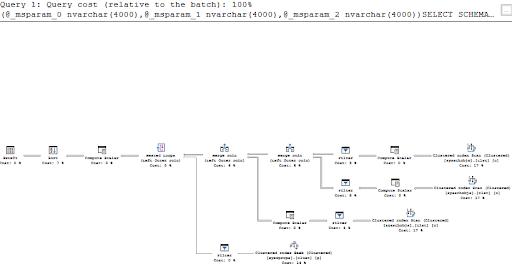 mssql.query.plan.layout.10.11.19