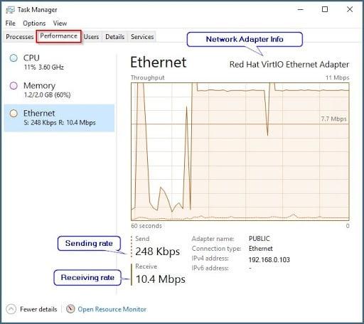 performance.network.10.11.19