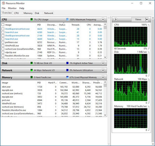 resource.monitor.overview.10.11.19