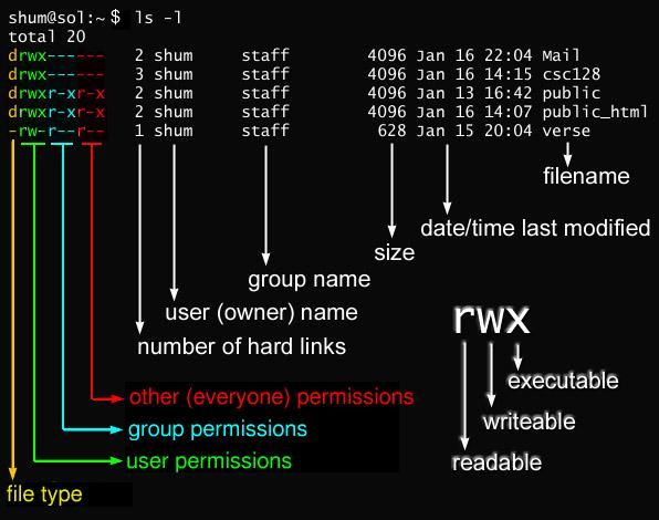 fig_permissions_chmod-command