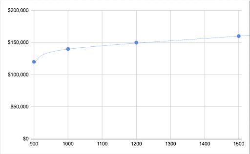 price_graph3-1.29.20