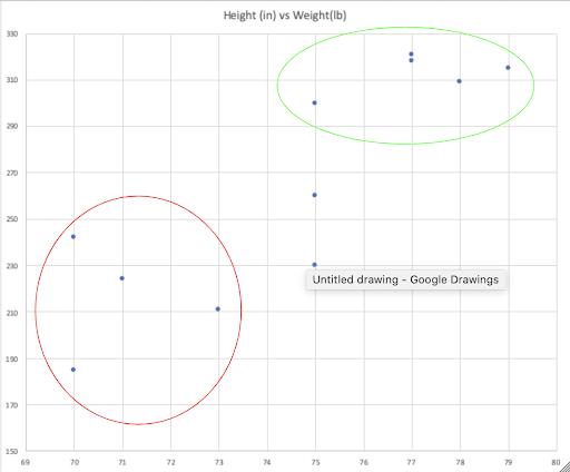 price_graph5-1.29.20