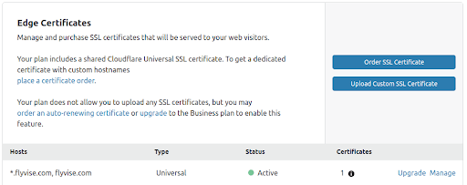 CF.ssl.edge.cert3