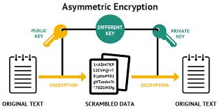 Asymmetric_encryption