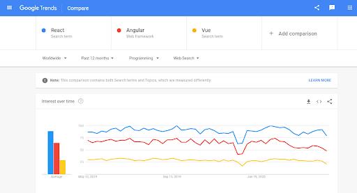 google.trends1.051220