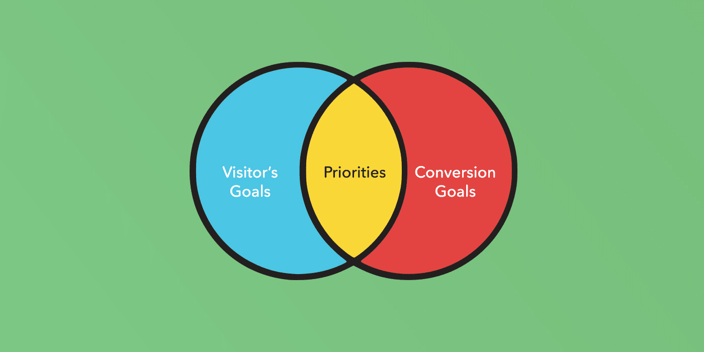 Finding priorities in visitor and conversion goals