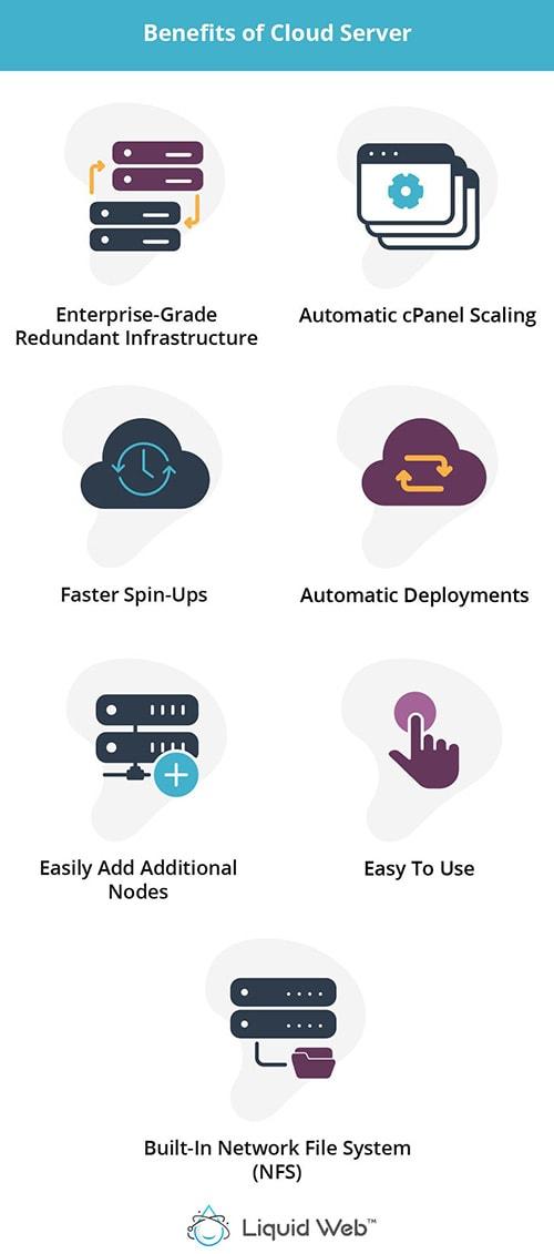 Benefits of Cloud Server