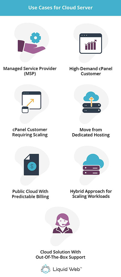 Use Cases for Cloud Server