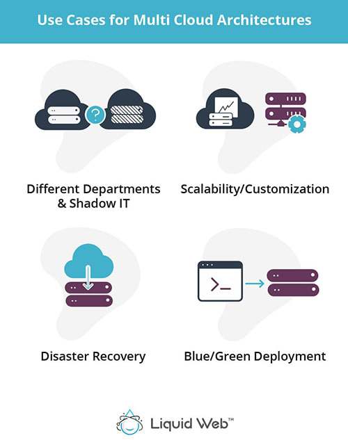 What are the use cases for multi cloud?