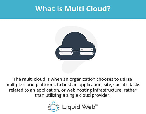 The multi cloud is when an organization chooses to utilize multiple cloud platforms to host an application, site, specific tasks related to an application, or web hosting infrastructure, rather than utilizing a single cloud provider.
