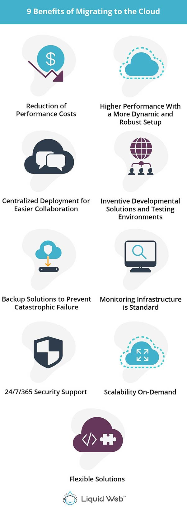 The 9 Benefits of Migrating to the Cloud