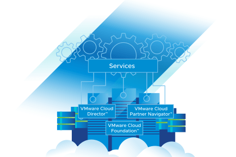 VMWare Cloud Platform