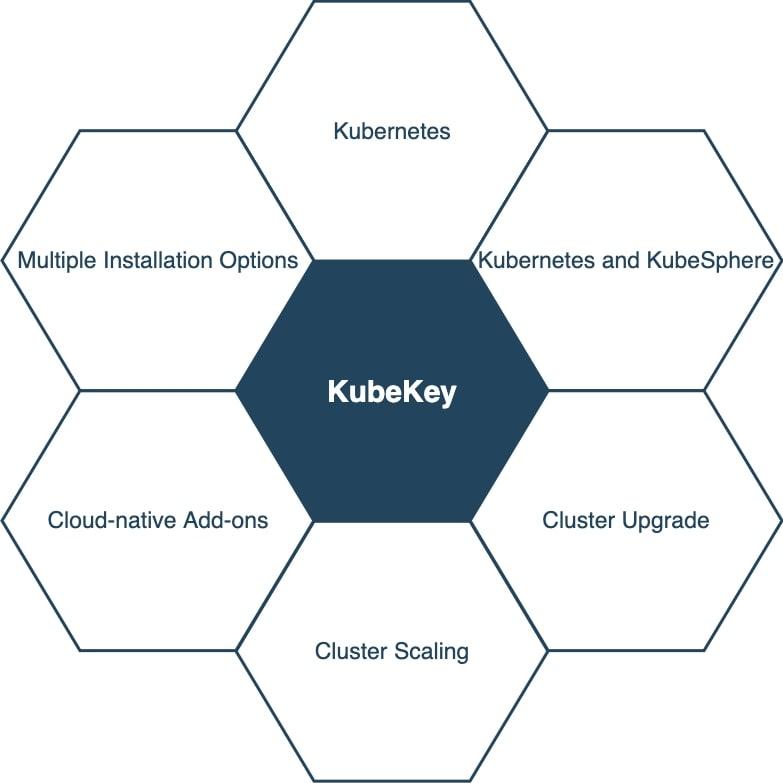 kubekey1