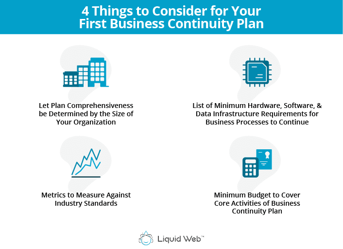 The 4 Things to Consider for Your First Business Continuity Plan are the size of your organization, IT infrastructure minimum requirements, metrics to measure against industry standards, and the budget to cover these activities.