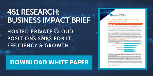 451 Research Business Impact Brief Hosted Private Clouds - White Paper Banner