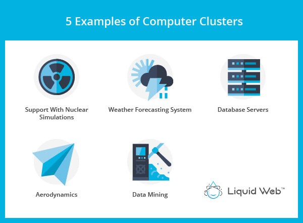 5 Examples of Computer Clusters are nuclear simulations, weather forecasting systems, database servers, aerodynamics, and data mining.