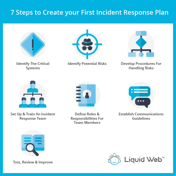 The 7 Steps to Create Your First Incident Response Plan are to identify critical systems, identify risks, develop procedures for handling risks, set up and train an IR team, define roles and responsibilities for the IR team, establish communications guidelines, and test, review and improve the plan.