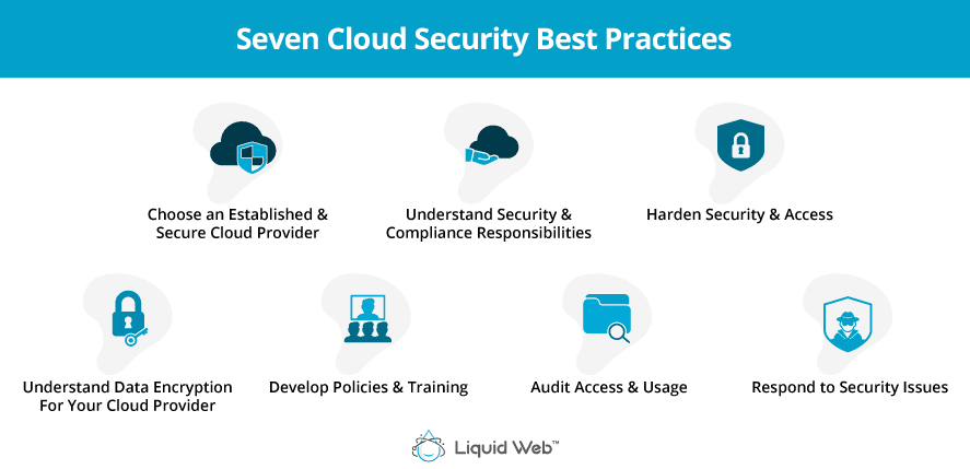 Liquid Web - Seven Cloud Security Best Practices
