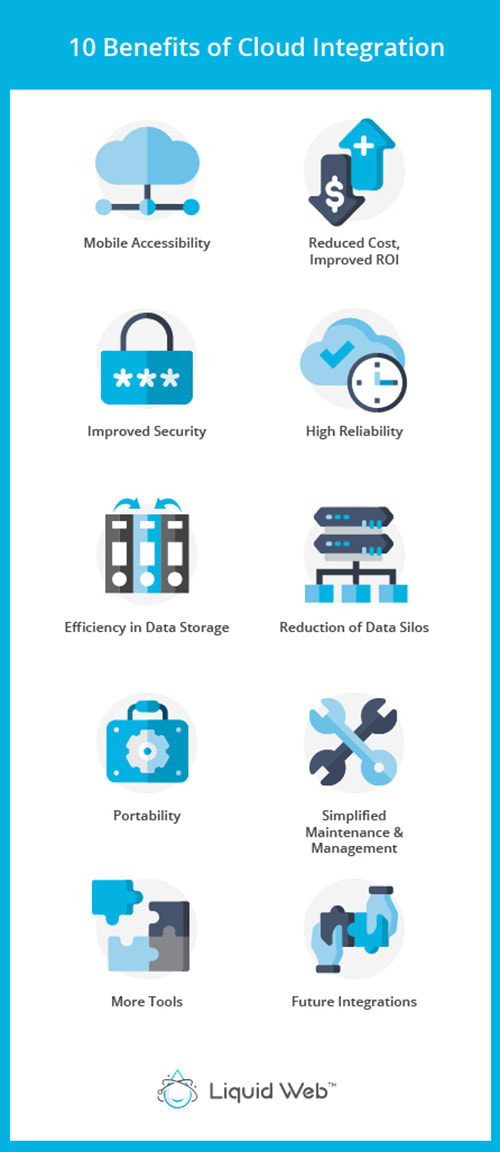 10 benefits of cloud integration infographic