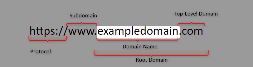 fqdn-3-domain-name