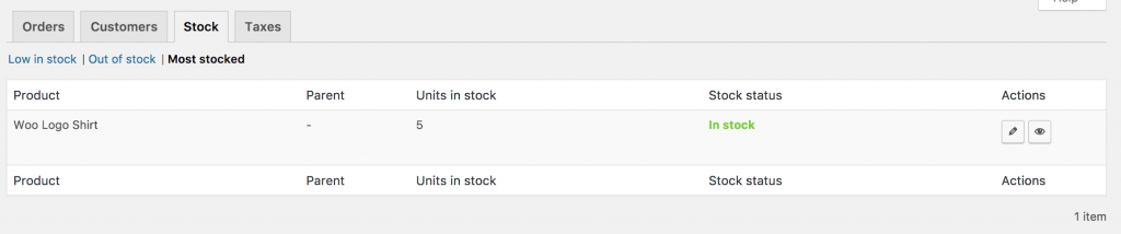 Product stock reporting