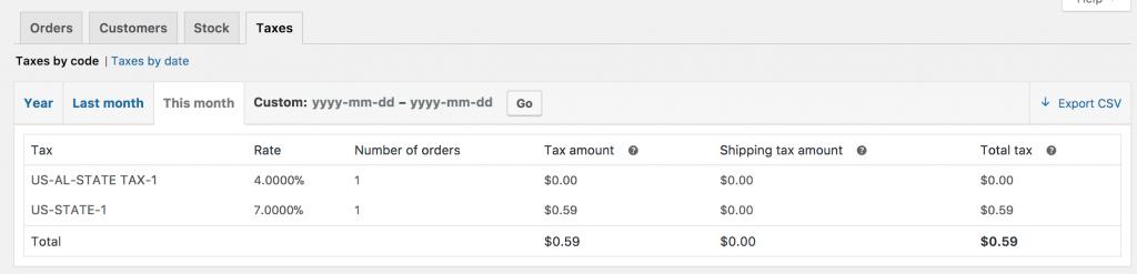 WooCommerce reporting tax data