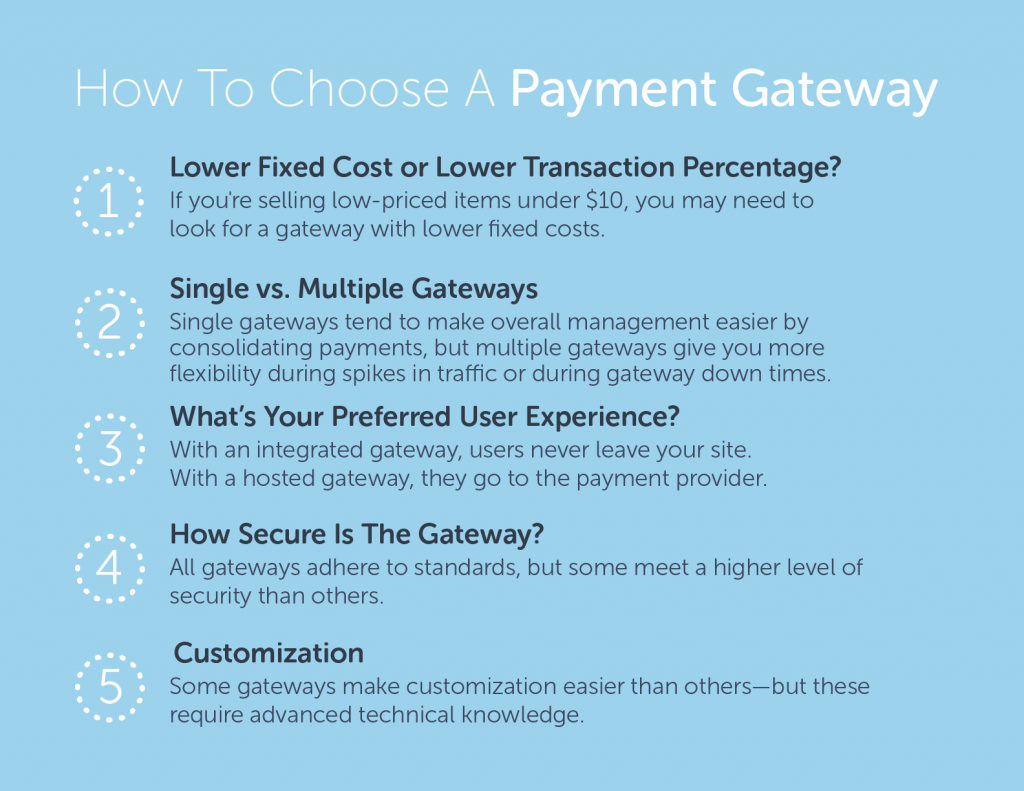 5 steps to choosing a payment gateway that is right for you