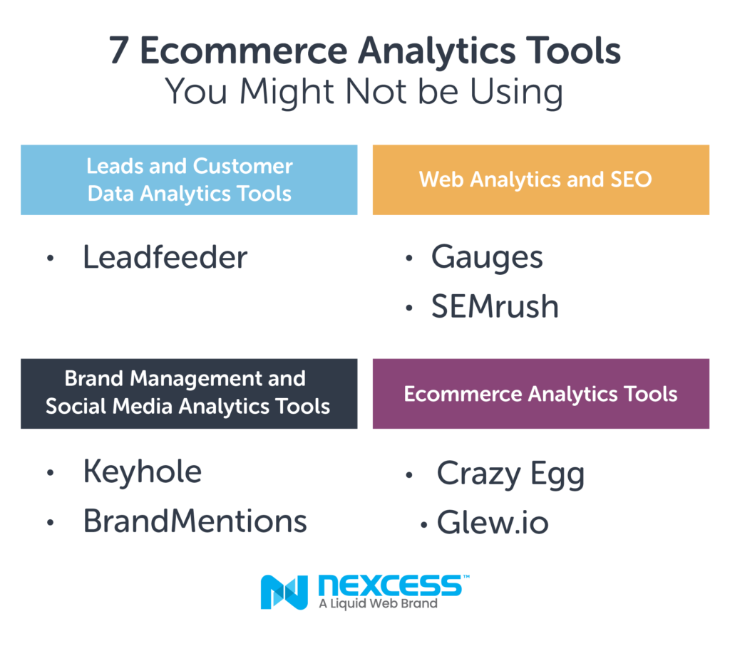 7 Ecommerce Analytics Tools You Might Not Be Using