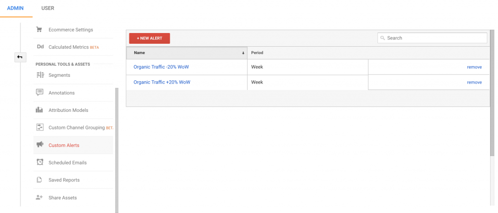 Check Google Organic increases with this admin panel to help technical seo.