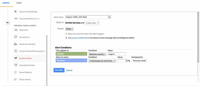 Google Organic with this custom alerts panel - technical seo