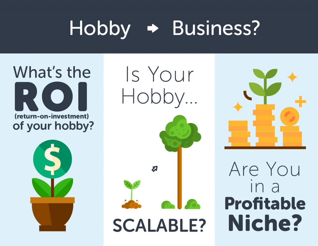 Hobbies that make money need ROI, scalability, and profitable niche