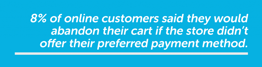 8 percent of online customers abandon cart if preferred payment method absent