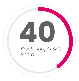 Prestashop only has an SEO score of 40