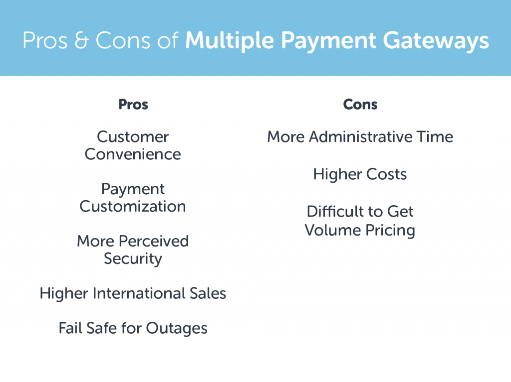 Pros and Cons - multiple payment gateways