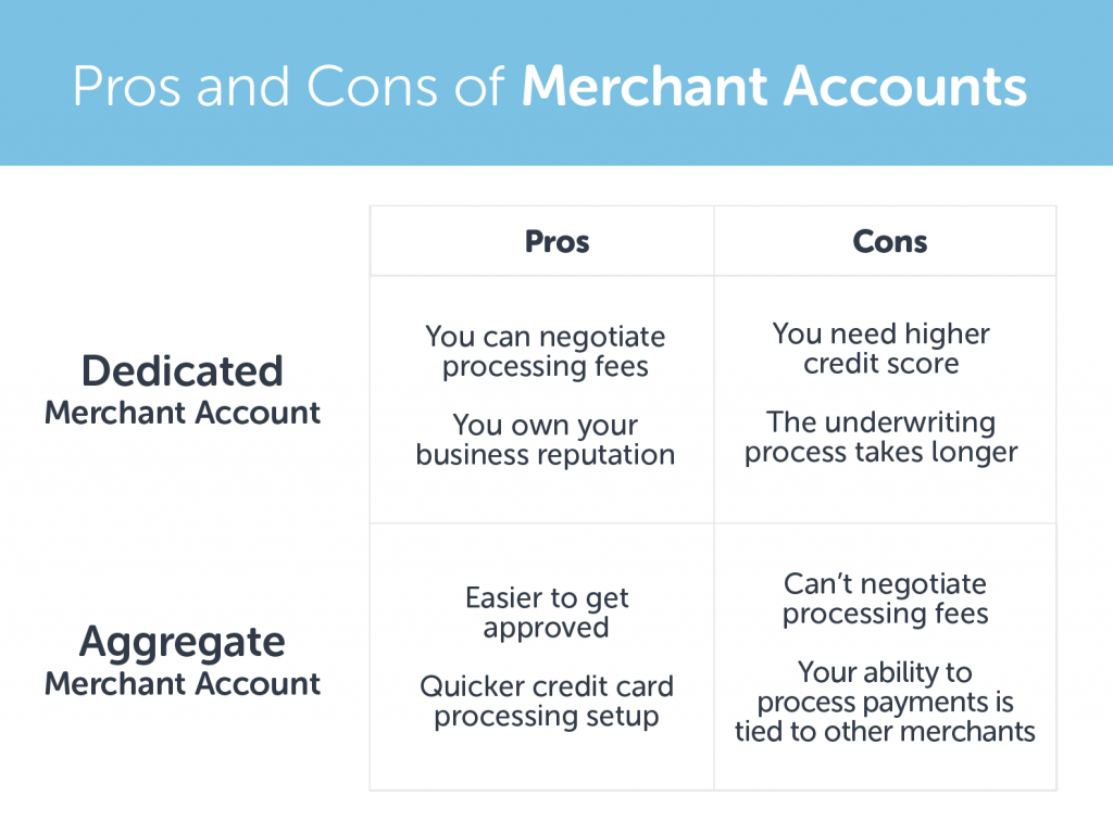 Pros and Cons of Merchant Accounts