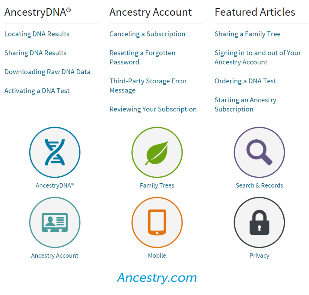 ancestry.com organizes faq thematically for seo ranking and easy navigation