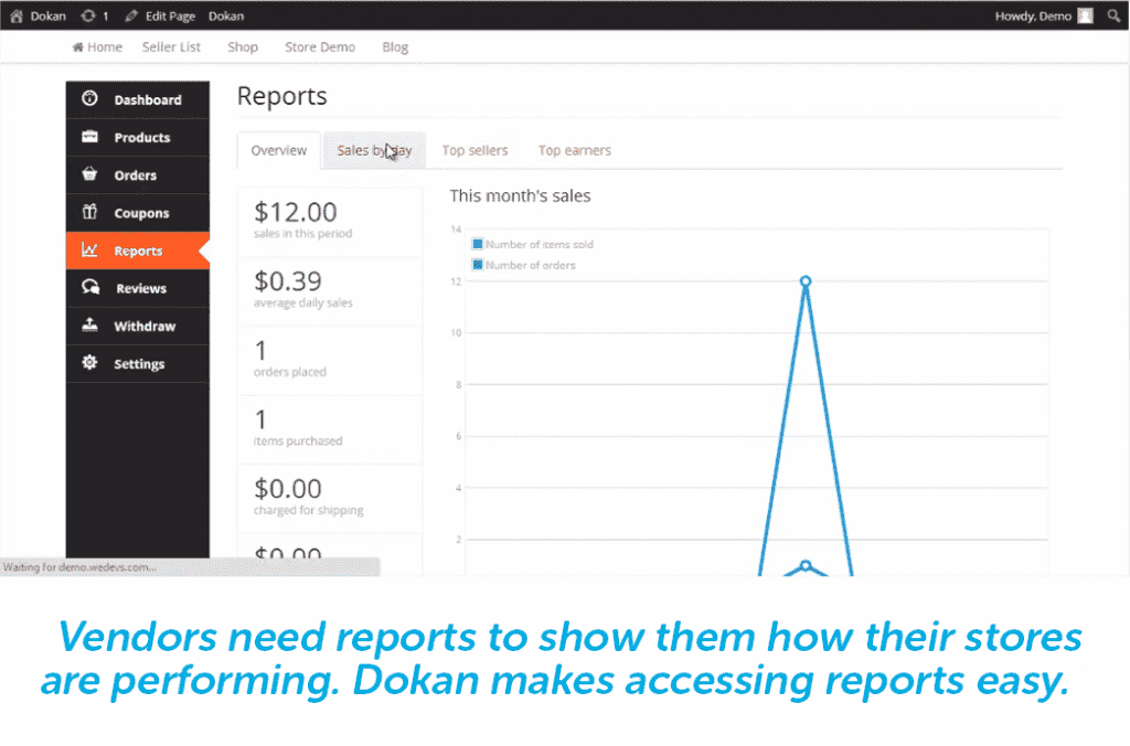 dokan analytics and performance reporting for vendors