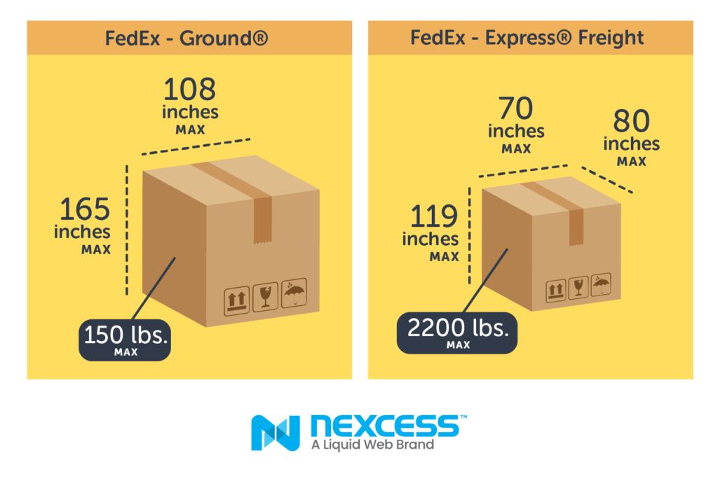 FedEx limits