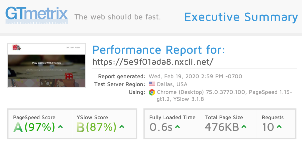 GTmetrix performance report for WooCommerce on Nexcess after optimization from engineers