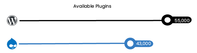 Available plugins