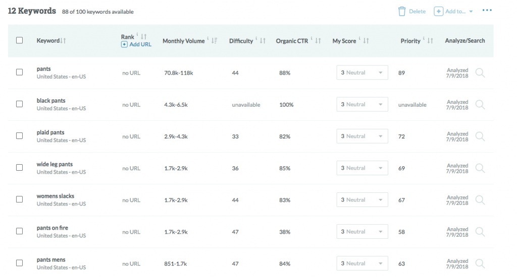 keyword research for ecommerce seo - moz keyword list