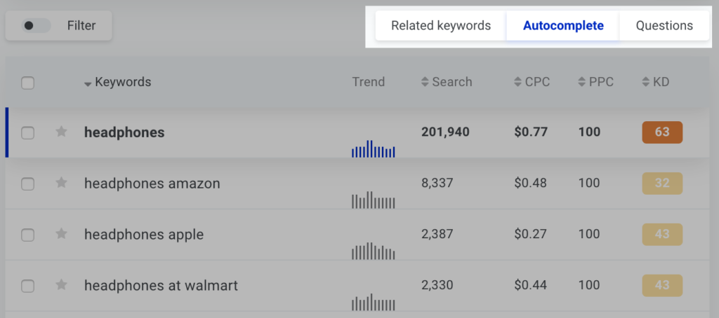 searching headphones with autocomplete in the keyword tool